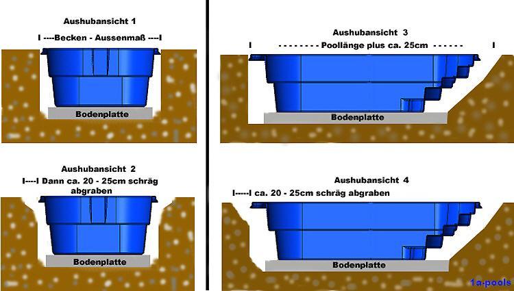 pool ohne bodenplatte ceramicpool 3000 seite 4 ein. Black Bedroom Furniture Sets. Home Design Ideas